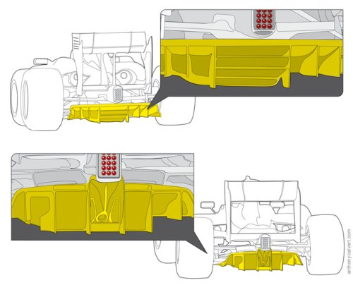 F1 diffuser illustration, Motor Magazine, June 2009